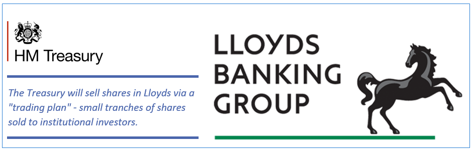 The Uk Government Scraps Plans For A Lloyds Bank Retail