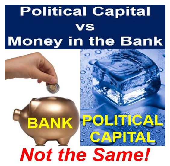 Political Capital versus Money in the Bank