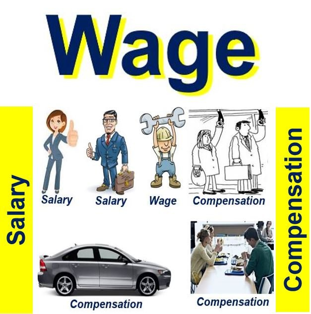 Wage Salary and Compensation