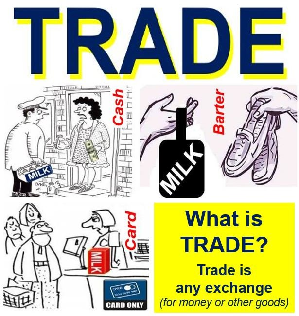 What is the meaning of traders