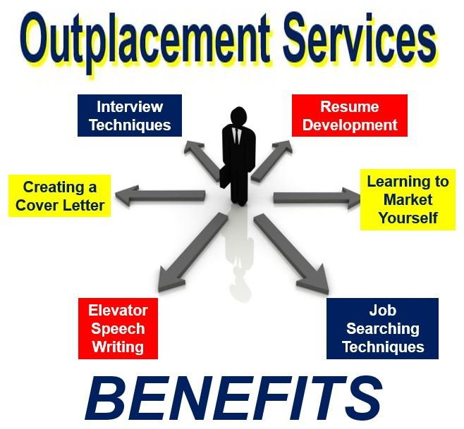 Benefits of outplacement services