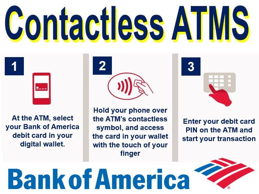Bank of America Contactless ATMs