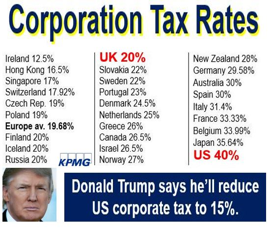 Theresa May To Compete In Corporation Tax Rates With Trump