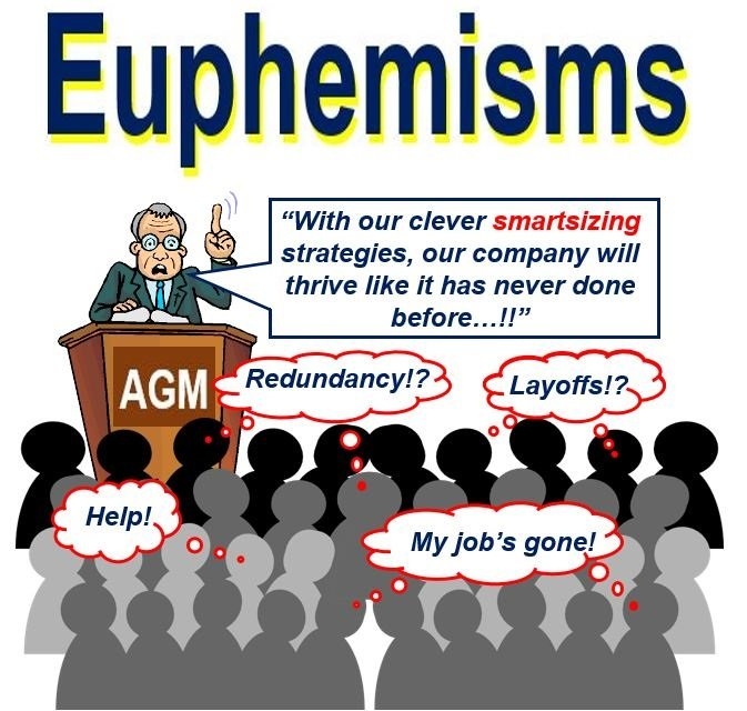 Euphemisms used instead of layoff