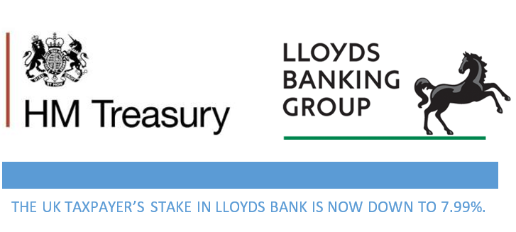 lloyds_bank_stake_uk