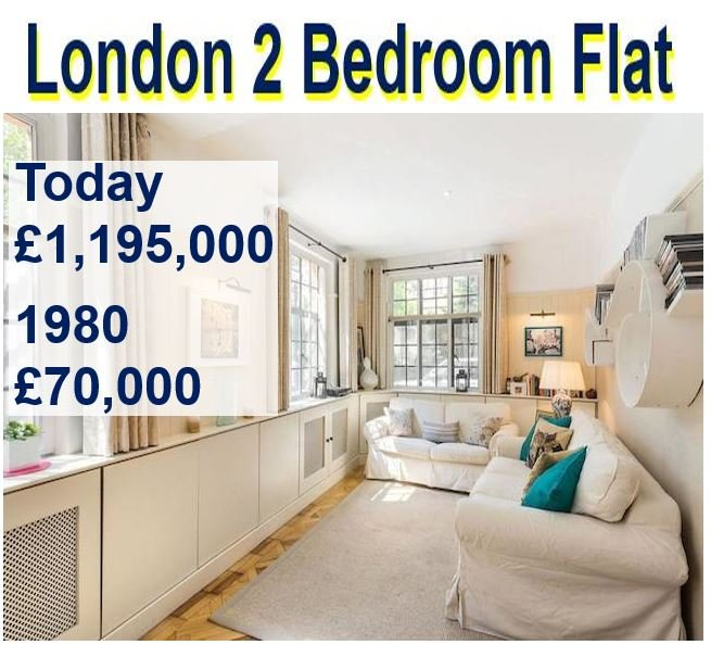 Price of a London flat