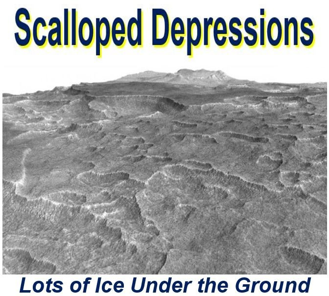 Scalloped depressions with a major ice deposit underneath