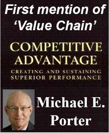 Value Chain mentioned by Michael Porter