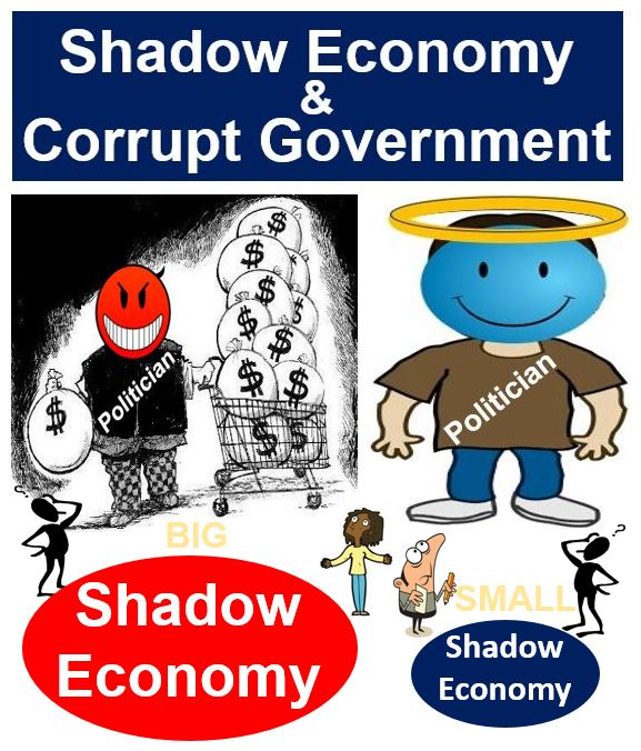 Corrupt government and shadow economy