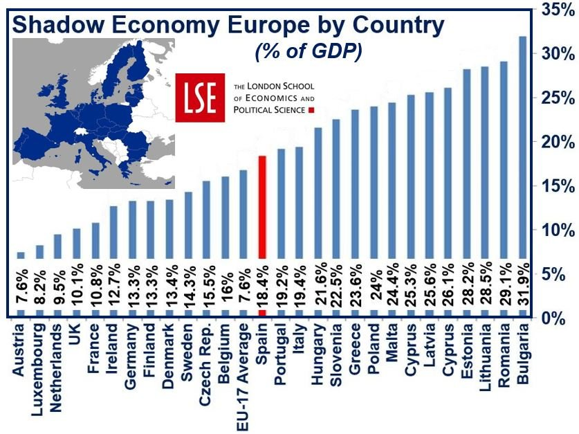 European Union Shadow Economy