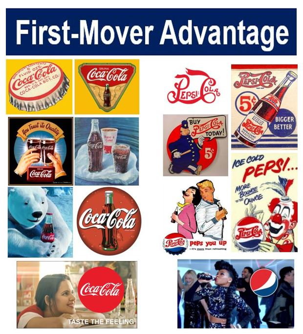 First-mover advantage Coke and Pepsi