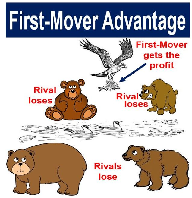 new trade theory first mover advantage North-north fdi, exporting and th an extension of the new trade theory is to provide a bridge between the literature on entry and the first-mover advantage on.