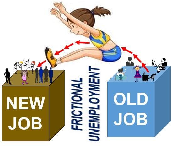 Frictional unemployment between jobs