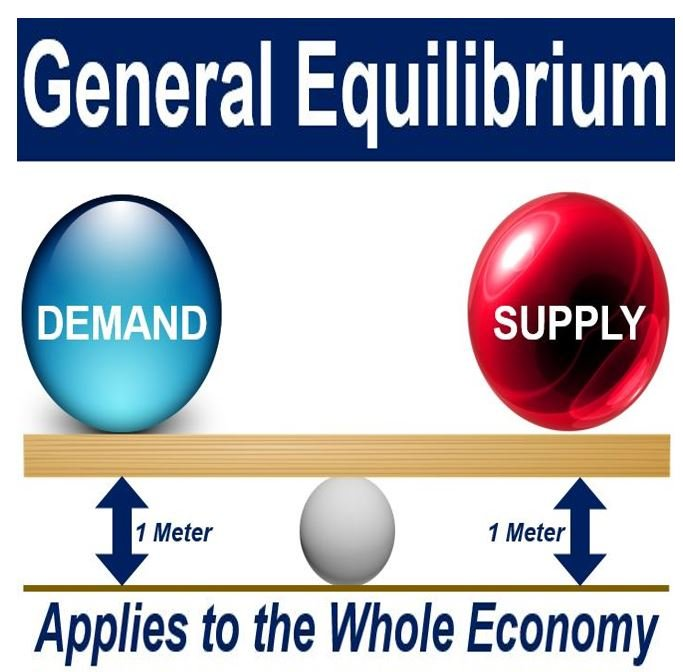 general equilibrium theory get economics essay Get this from a library the flawed foundations of general equilibrium : critical essays on economic theory [frank ackerman] -- the flawed foundations of general equilibrium shows that there are fatal flaws in the standard theoretical model of a market economy.