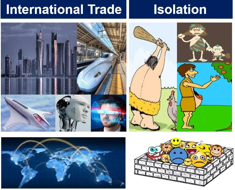 International Trade and Isolation