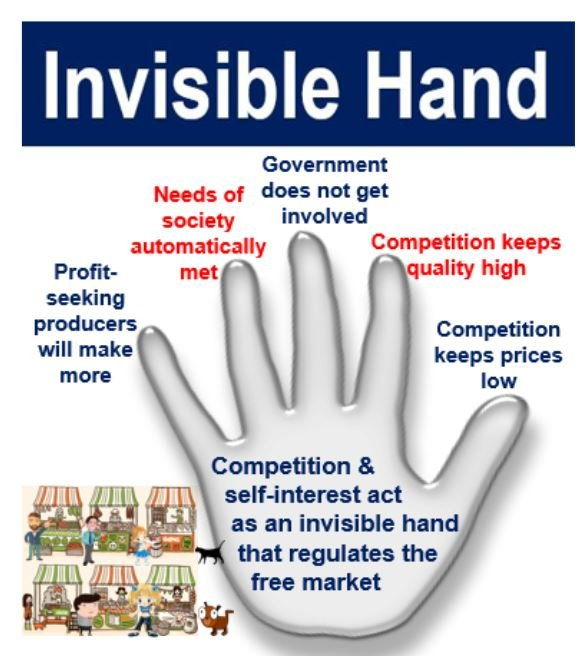 Invisible hand features