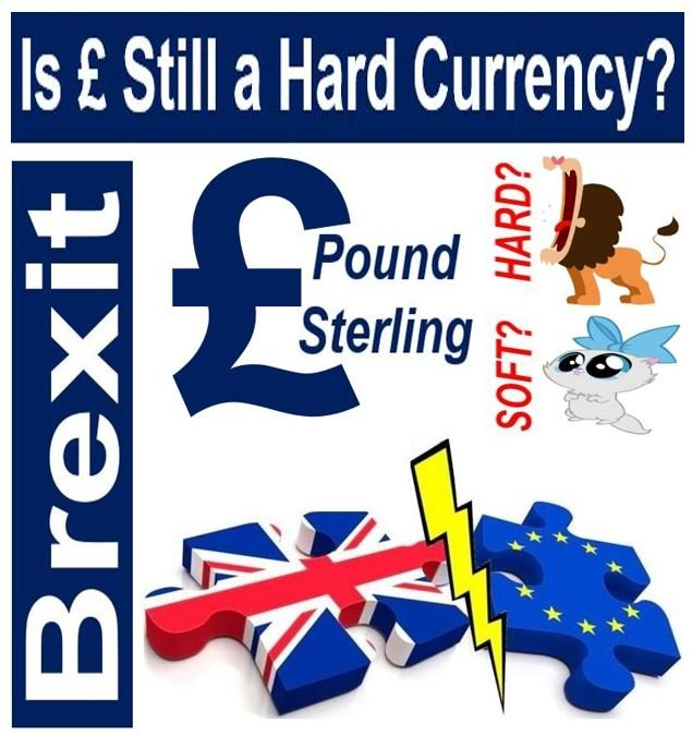 Is sterling still hard currency?