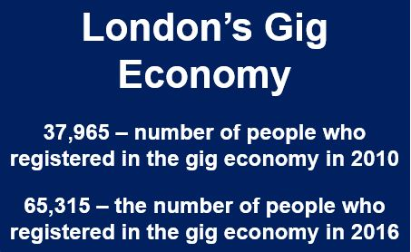 London gig economy growing fast