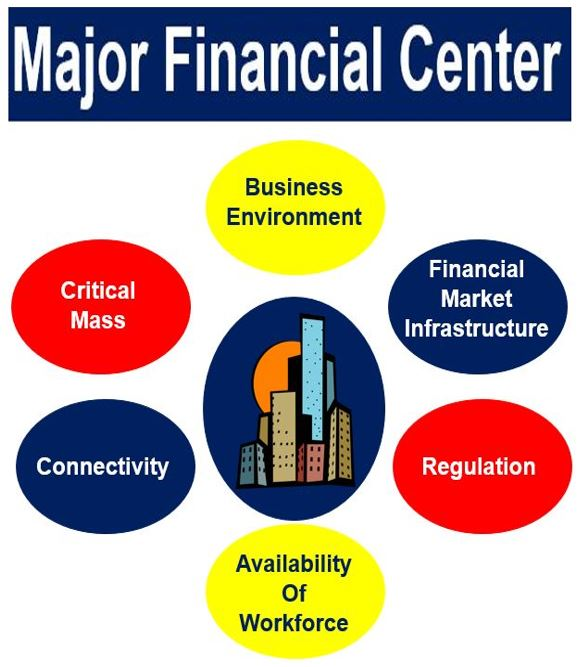 Major financial center