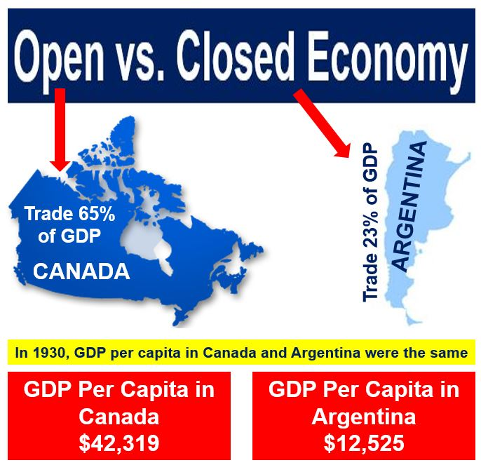 economics canadian banks vs american A mainly canadian economics blog canadian vs us bank regulation the canadian banks have not failed while american and european ba nks have failed miserably.