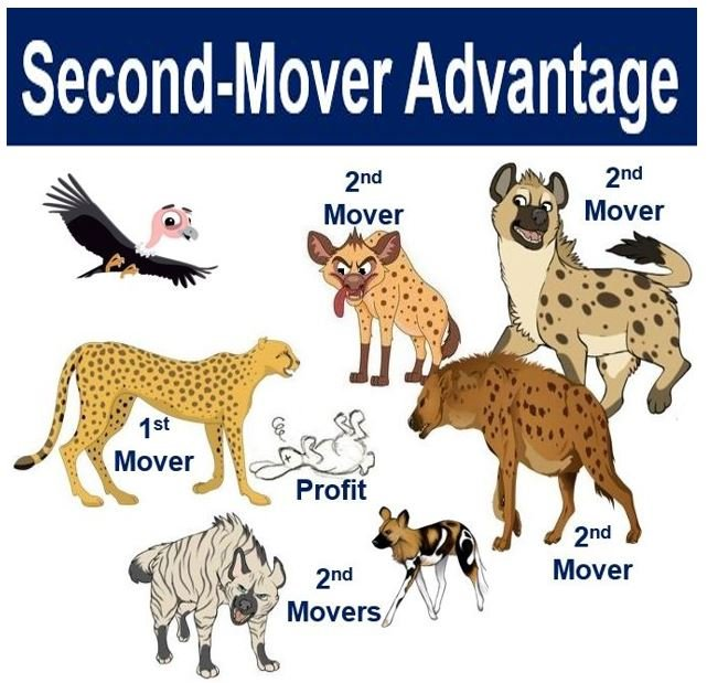 Second-Mover Advantage