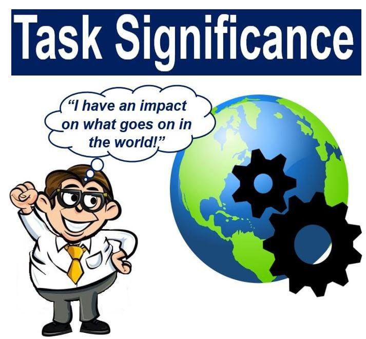 Significance: Job Characteristics Theory
