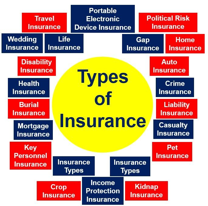 House Insurance Types 28 Images Underpinned House