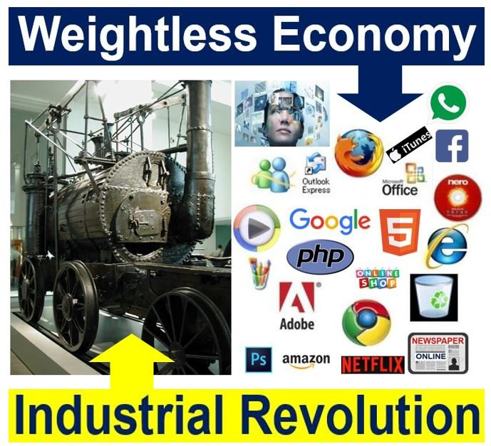Weightless economy vs industrial revolution