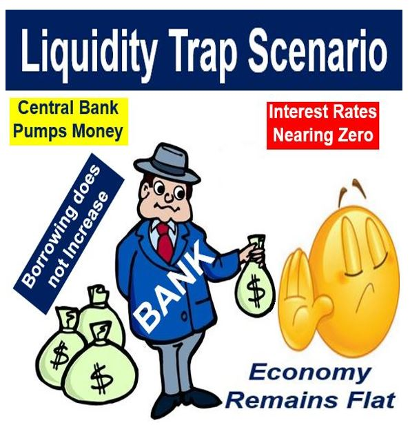 liquidity trap I've made it clear that i very much approve of japan's new monetary aggressiveness but i gather that some readers are confused – haven't i been arguing that monetary policy is ineffective.