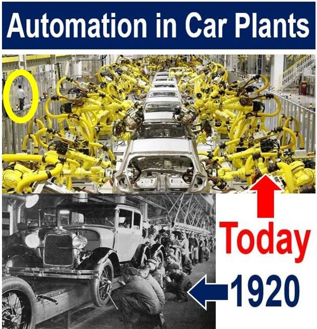 Automation in Car Plants