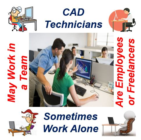 CAD Technicians work environment