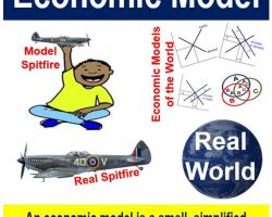 What is an Economic Model? Definition and Meaning