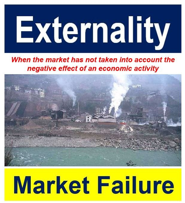 What is meant by market failure essay