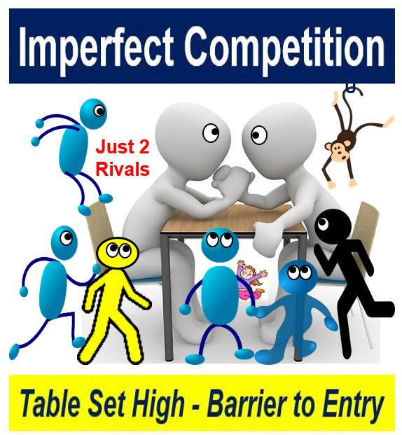 Imperfect Competition - Barrier to entry
