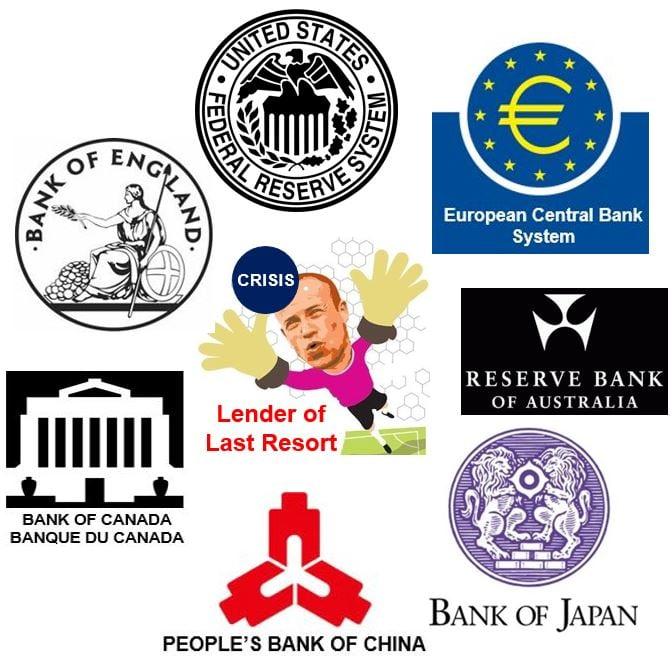 Lender of Last Resort - Central Banks