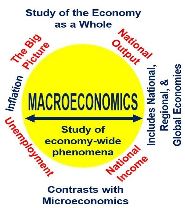 macroeconomic terms Government economic policy: government economic policy, measures by which a government attempts to influence the economy the national budget generally reflects the.