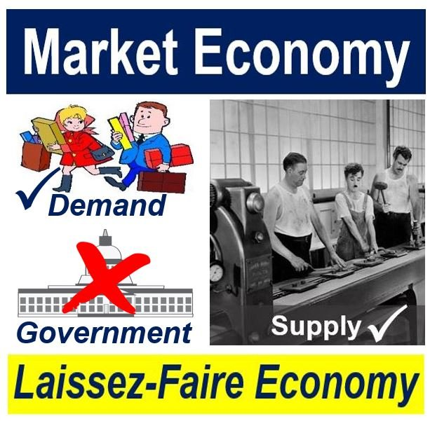 What Is Laissez Faire Definition And Meaning