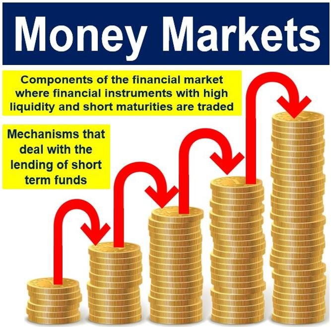 Financial market wikipedia