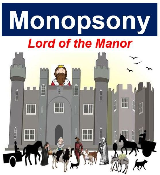 Monopsony in Medieval times