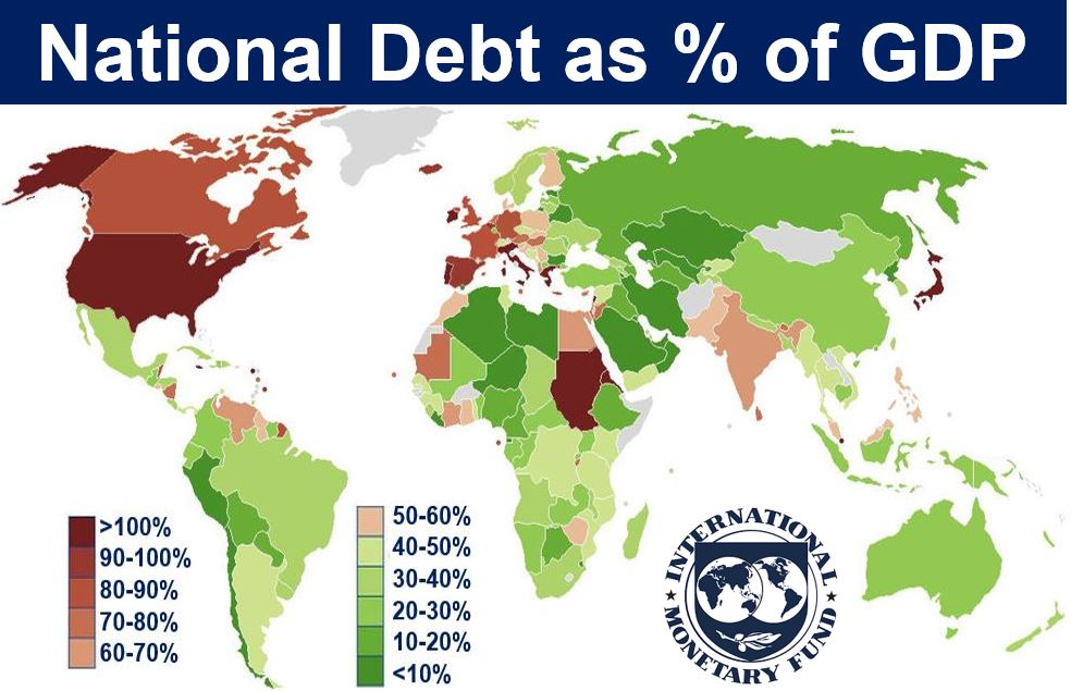 National debt as percentage of GDP