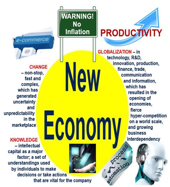 New Economy Features