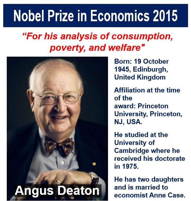 Nobel Prize for Economics 2015