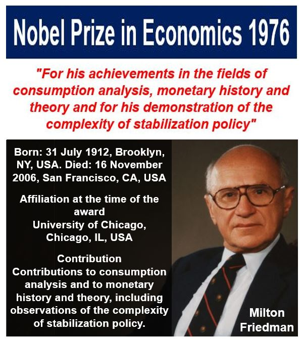 Nobel Prize in Economics 1976 image