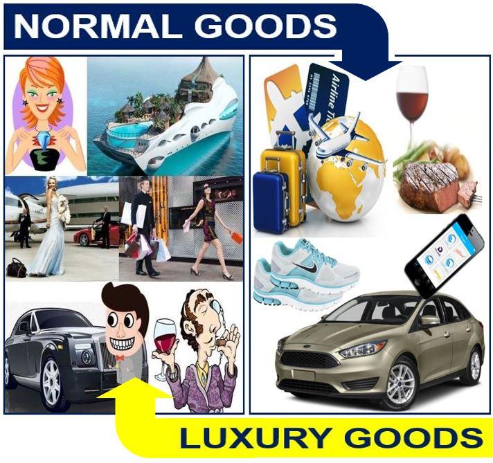 Nomal goods vs Luxury goods
