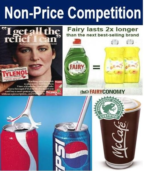 non price competition Examples of nonprice competition include touting a supermarket's loyalty discount cards, banking services, extended hours, self-checkouts and online shopping a company may seek an advantage.