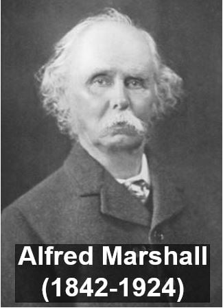 Alfred Marshall - coined term price elasticity