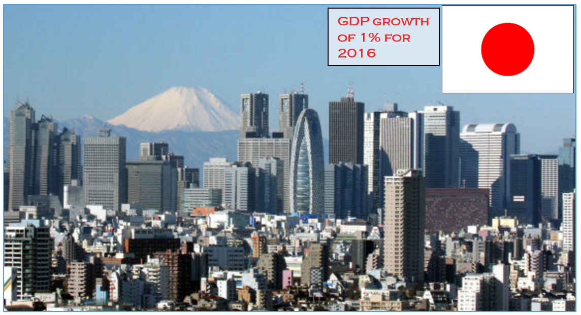 Japan_GDP_Growth_2016_Picture