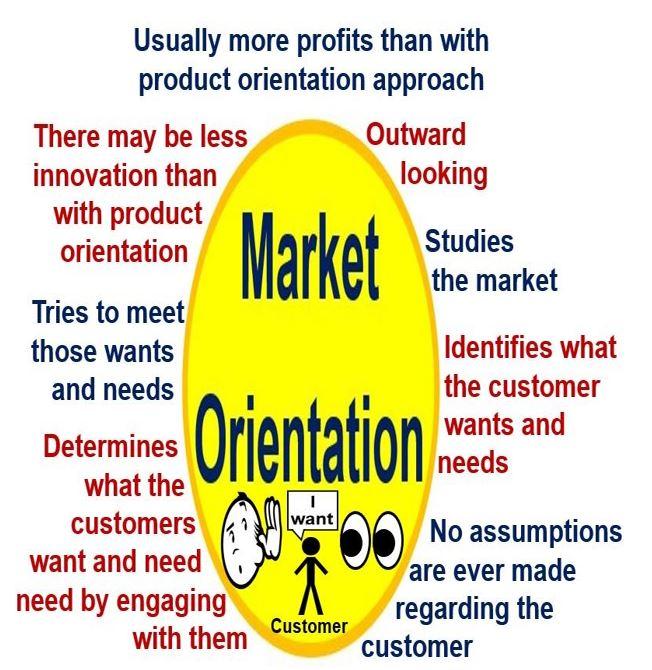 brand orientation and market orientation