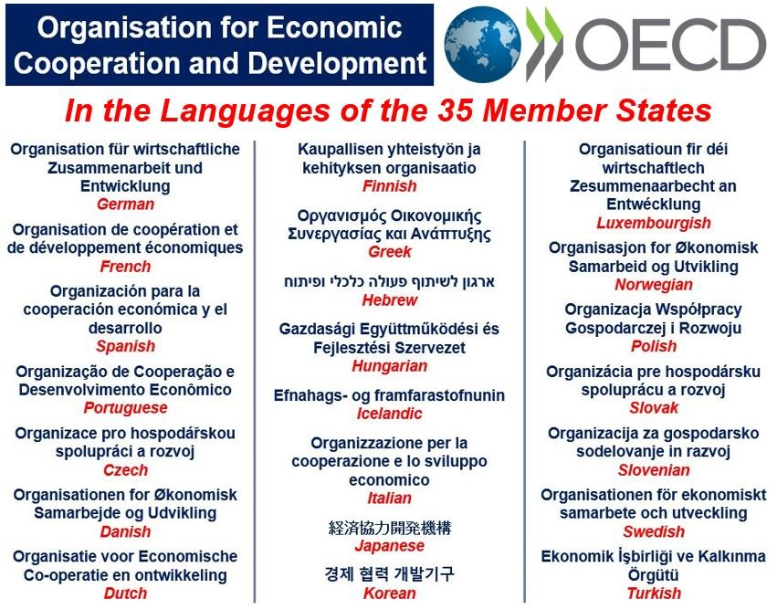OECD in different languages