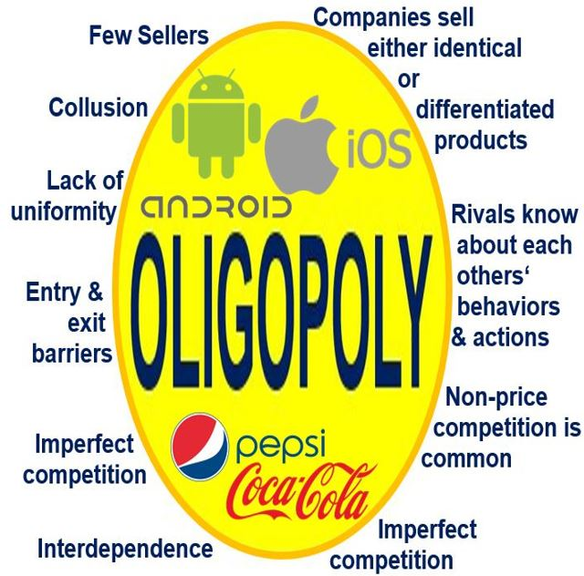 Oligopoly features